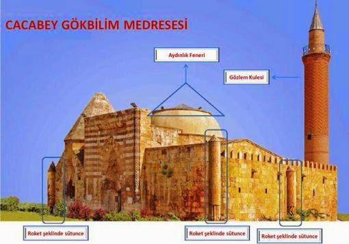 Cacabey Medresesi Kırşehir