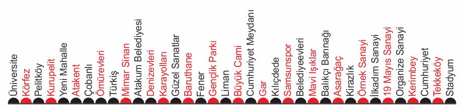 Samsun Tramvay Haritasi